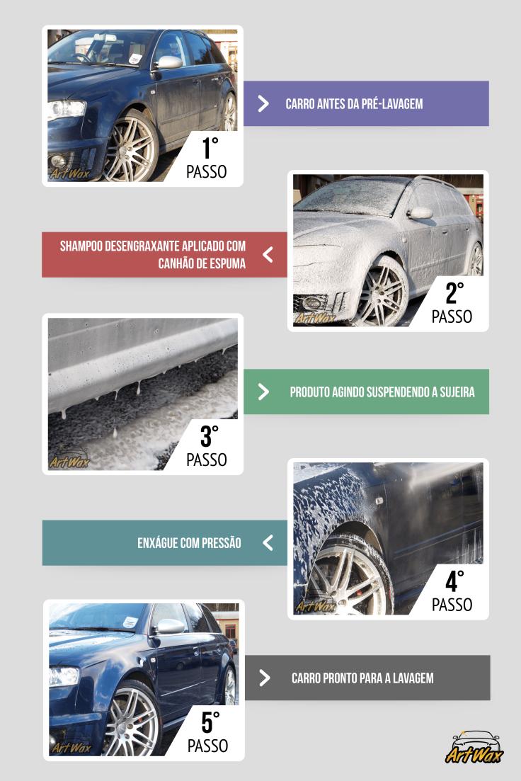 Infográfico Carro-min (1)